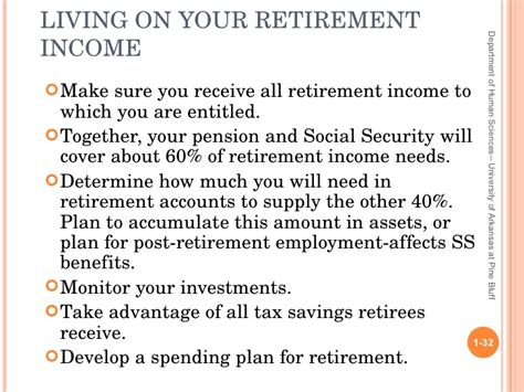 Social Security Office Pine Bluff Ar by Husc 3366 Chapter 14 Part I Retirement Planning