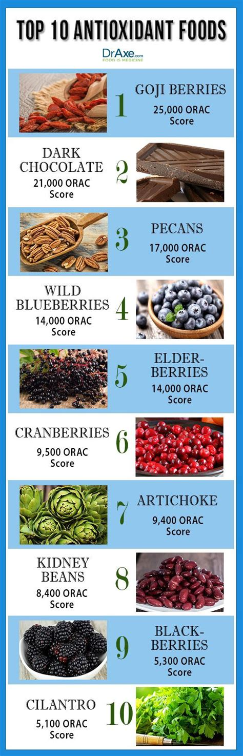 10 Best Antioxidant Foods by 17 Best Images About Antioxidants Benefits On