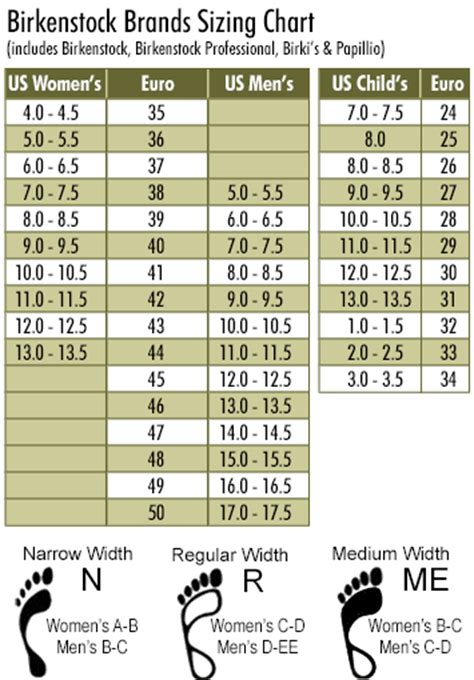 birkenstock sandals size chart size chart for birkenstock sandals leather sandals