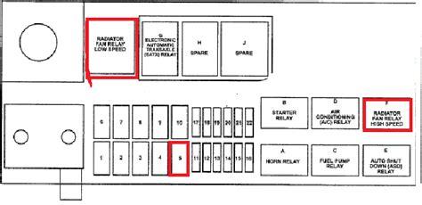 2002 pt cruiser fan 2002 pt cruiser fuse box 24 wiring diagram images