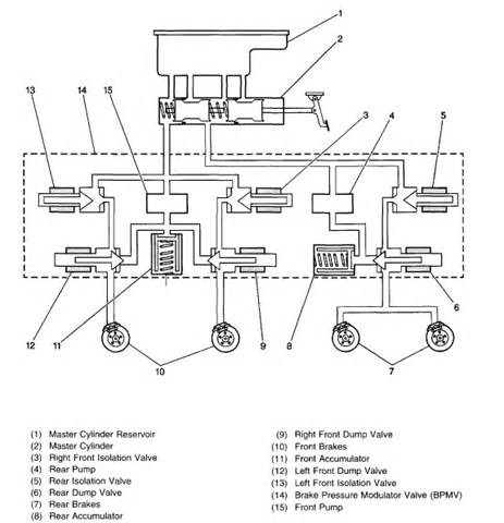 Brake Line Diagram 2003 Silverado 02 Chevy Silverado Abs Line Diagram 02 Free Engine Image