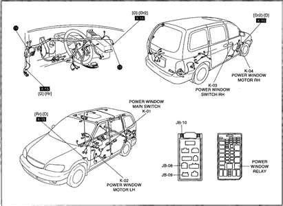 ford alternator wiring diagram ford automotive wiring