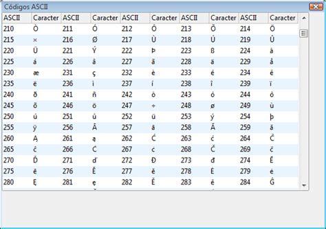 codigo ascii completo codigo ascii acentos related keywords codigo ascii