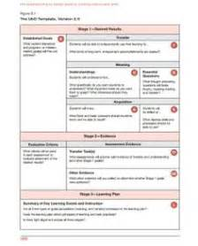 universal design for learning lesson plan template 1000 images about universal design learning udl on