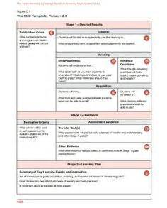Universal Design For Learning Lesson Plan Template by Universal Design Learning Udl On