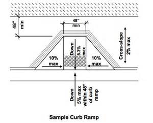 ada curb cut r requirements pictures to pin on