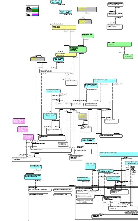 logical database diagram ecas technical requirements and architecture technical