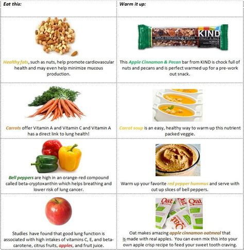 Running Detox Lungs by 1000 Images About Lung Health On Detox Herbs