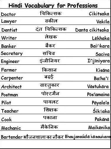 china biography in hindi hindi vocabulary words for professions learn hindi