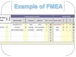 Pfmea Template by Fmea Exle