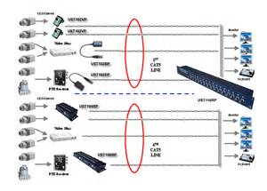 cat5 security wiring diagram get free image about wiring diagram