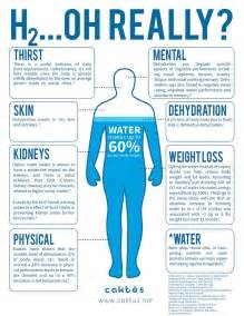 for weight does water help you lose weight for