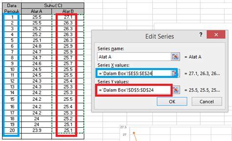 cara membuat grafik di excel dengan sumbu x dan y cara membuat 1 grafik dengan 2 data pada sumbu y di ms