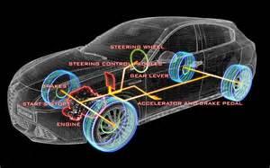 Alfa Romeo Dna System Alfa Romeo Giulietta Tct Motor Trend