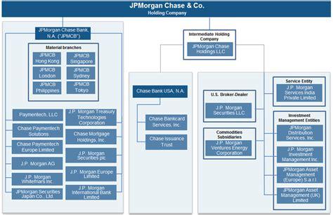 jp global corporate bank fixed income information jpmorgan co