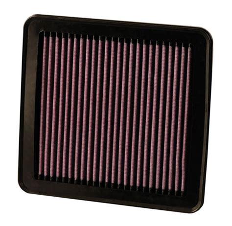 hava filtresi birlasshop