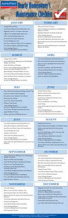 home maintenance checklist yearly home maintenance checklist image