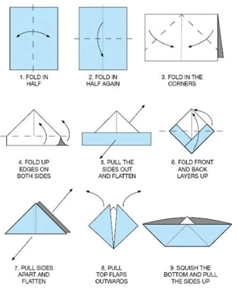How To Fold A Boat Origami - the gallery for gt how to make a paper boat step by step