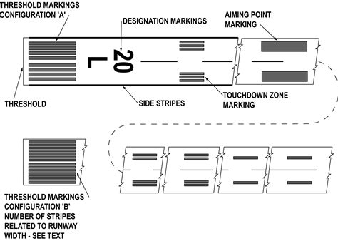 led markings runway lights and markings pdf newsmailug