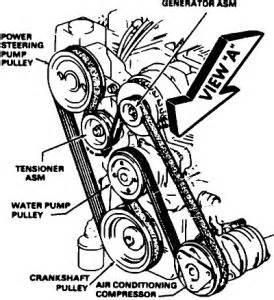 1997 Buick Park Avenue Belt Diagram Serpentine Bypass Buick Lesabre Fwd 91 My A C Seized