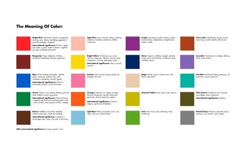 american color meanings meaning color chart misspowerpoint home living now 84474