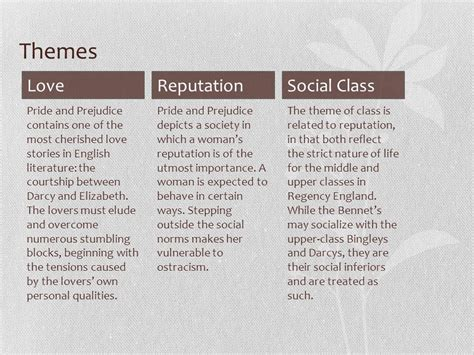 List Of Themes In Pride And Prejudice | pride and prejudice jane austen ppt video online download