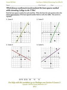 sp 3 least squares method of determining line of best fit
