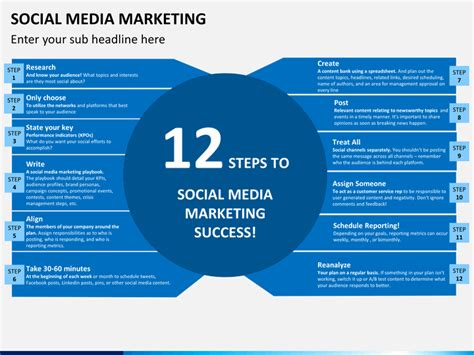Social Media Marketing Powerpoint Template Sketchbubble Social Media Marketing Ppt Template Free