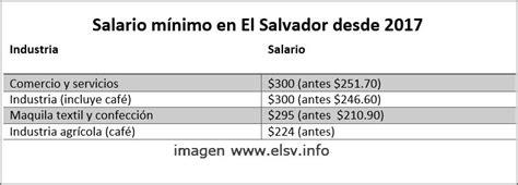 salarios minimos de el salvador 2015 salario m 237 nimo en el salvador 2018 elsv