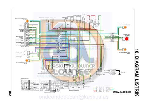 wiring diagram kelistrikan honda megapro image collections