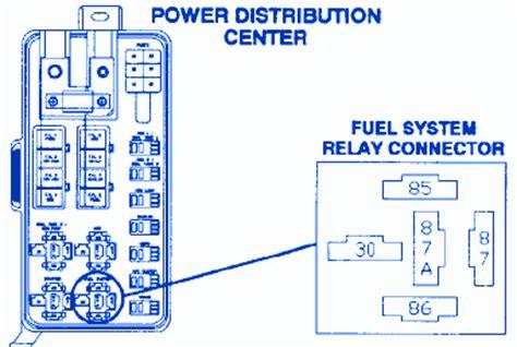 dodge ram   fuel fuse boxblock circuit breaker diagram carfusebox