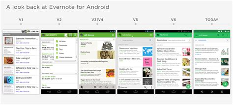 android timeline evernote for android gets sleek redesign slashgear