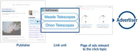 adsense link ads link units adsense help