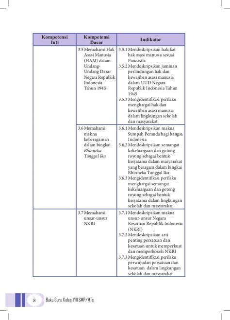 format analisis buku guru kurikulum 2013 arti penting sumpah pemuda bagi usaha mencapai kemerdekaan