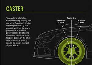 How Many Until A Car Needs New Tires Do You The Difference Between Wheel Alignment And