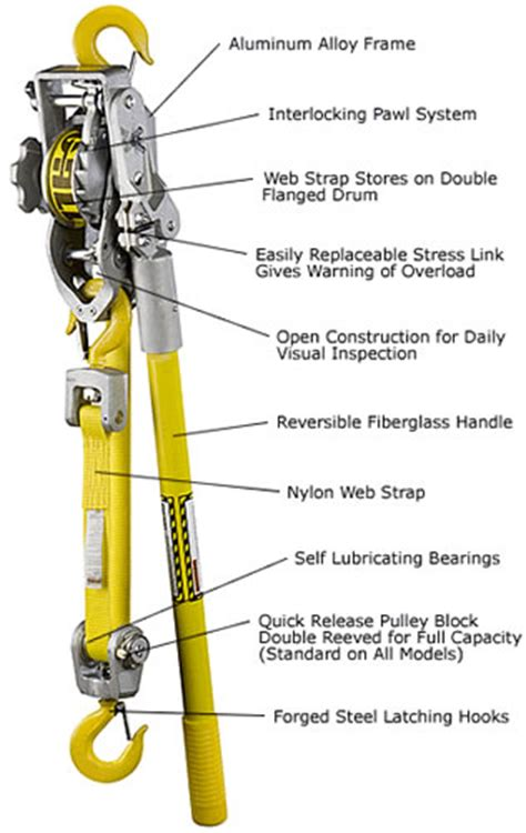 Diskon Rachet Puller Ngk Model 2000 lug all web ratchet lever hoists operated hoists ratchet hoists
