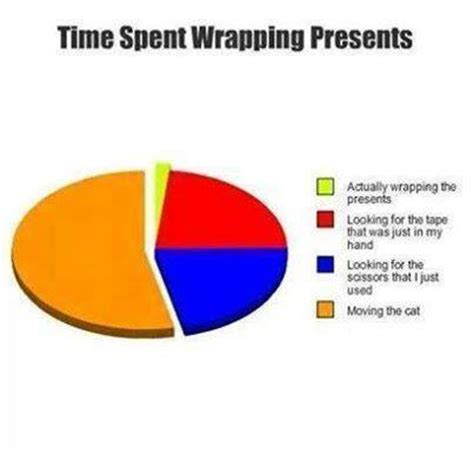 Wrapping Presents Meme - time spent wrapping present funny pictures quotes