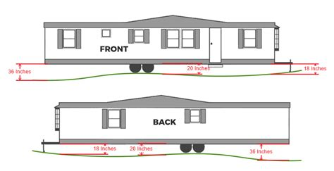 mobile home dimensions mobile home skirting guide unbiased advice to find the
