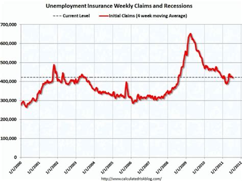 jobless claims new jobless claims in perspective historically ugly cbs news
