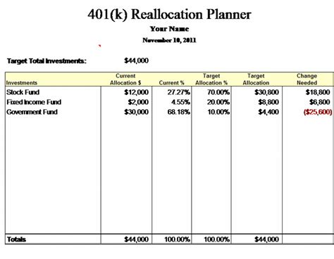 401 K Reallocation Planner Planners Templates 401 K Plan Document Template