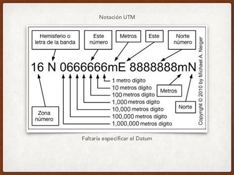 tutorial coordenadas utm proyecciones en sig