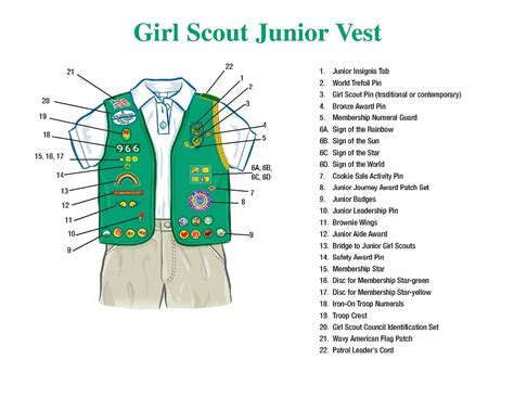 Junior Sash And Vest | girl scout troop 1905 junior sash and vest