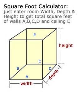 square foot of a room calculate square