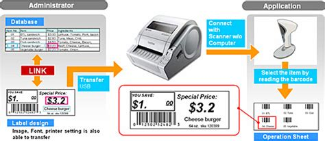 brother label printer templates sle projects command p touch template