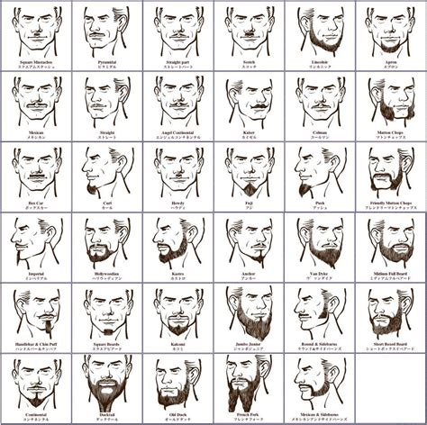 black men goatee chart amazing japanese beard chart beards