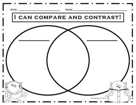 who discovered the venn diagram graphic organizers