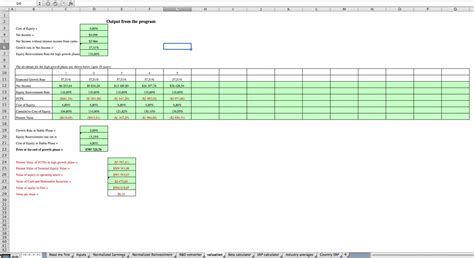 exle cash flow hedge fcfe free cash flow to equity valuation excel model