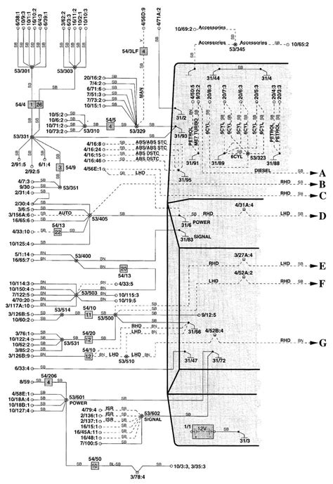 2000 volvo v70 wiring diagrams wiring diagrams