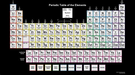 printable periodic table atomic mass downloadable periodic table element charges