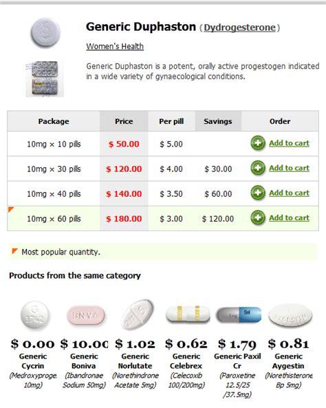 Obat Duphaston duphaston singapore duphaston tab china side effects of duphaston medicine randall s heath